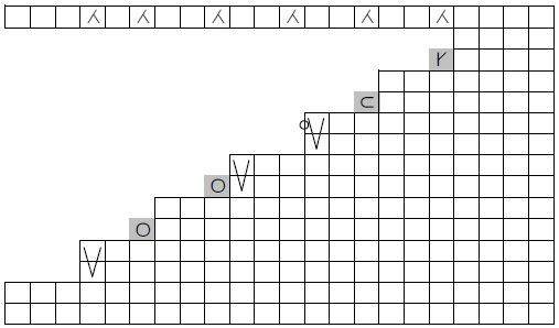 Chart-short-rows